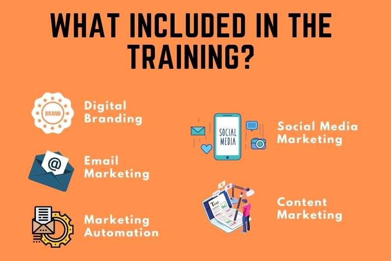 Houston TX Digital Marketing training