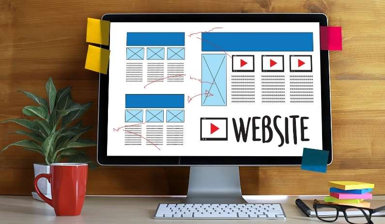 Website important for marketing