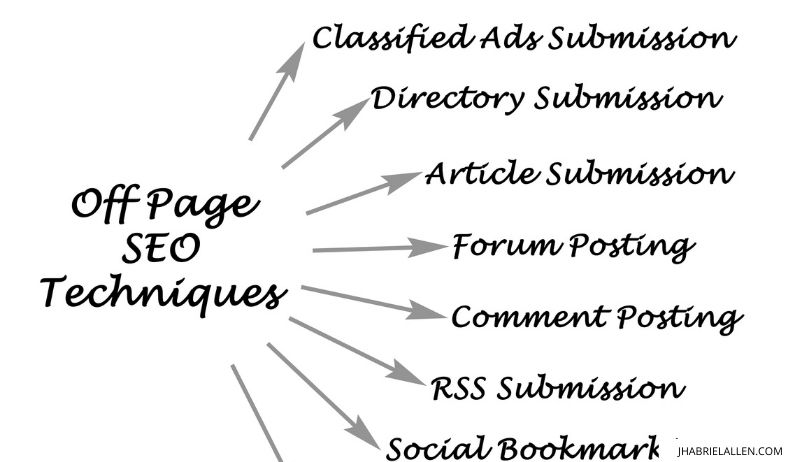 Off page SEO tips fro small business in houston