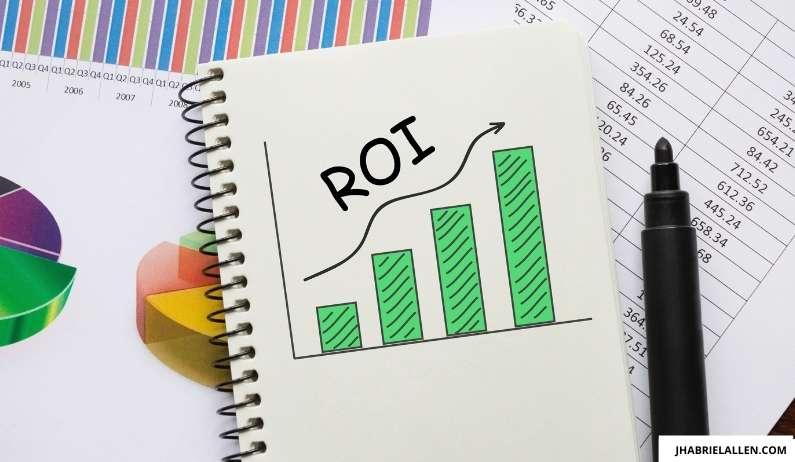 Video Marketing Increases ROI