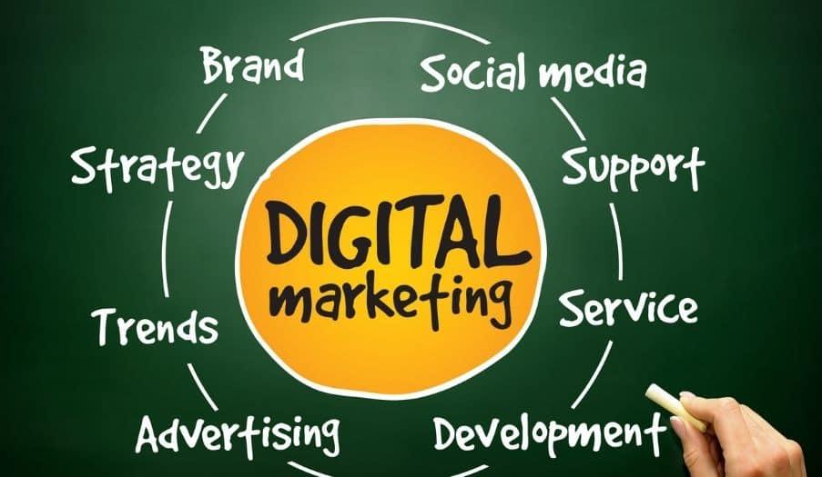 Successful Digital Marketing In Houston